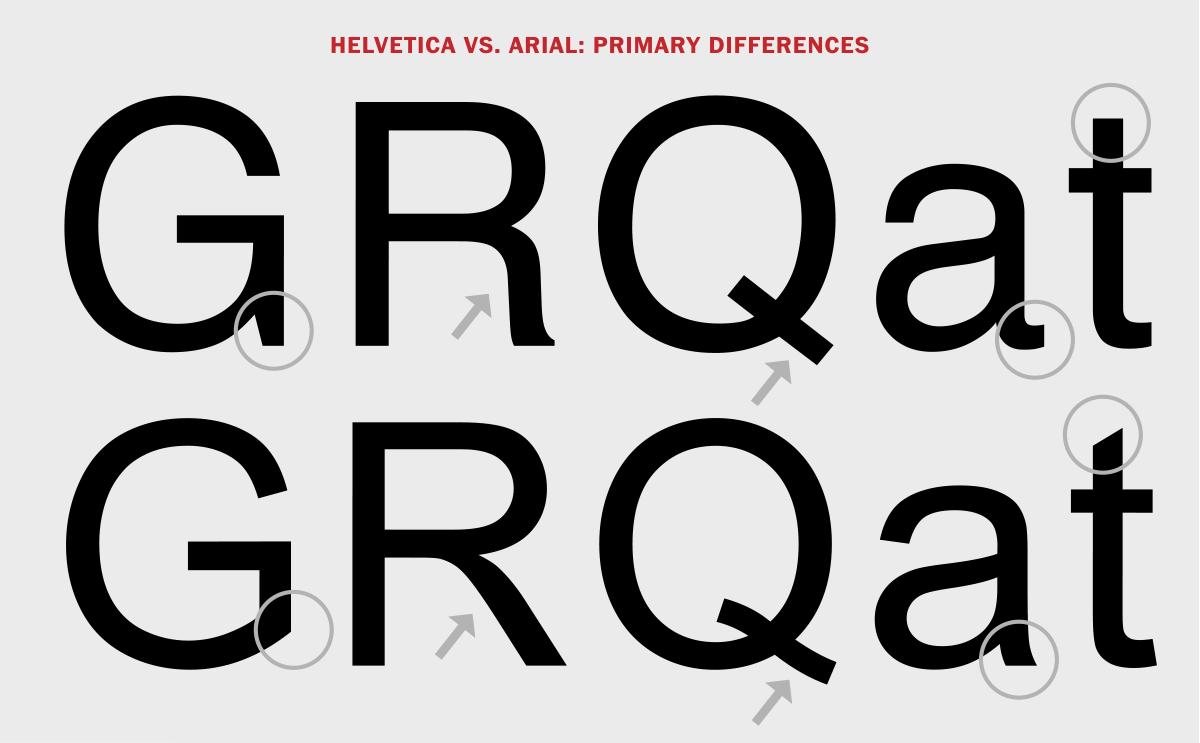Основные различия между Helvetica и Arial