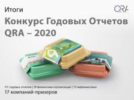 Итоги конкурса годовых отчетов 2020